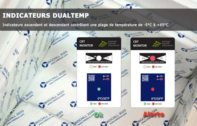 Timestrip Plus indicateurs de température